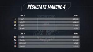 résultat_RGAL2020 quatrième manche